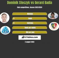Dominik Steczyk vs Gerard Badia h2h player stats