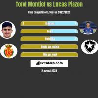 Tofol Montiel vs Lucas Piazon h2h player stats