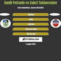 Daniil Petrunin vs Valeri Tskhovrebov h2h player stats