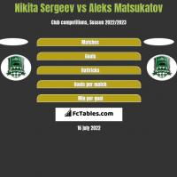 Nikita Sergeev vs Aleks Matsukatov h2h player stats