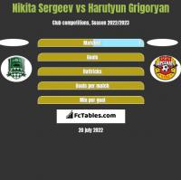 Nikita Sergeev vs Harutyun Grigoryan h2h player stats