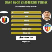 Guven Yalcin vs Abdulkadir Parmak h2h player stats