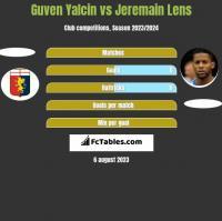 Guven Yalcin vs Jeremain Lens h2h player stats