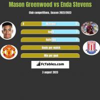 Mason Greenwood vs Enda Stevens h2h player stats