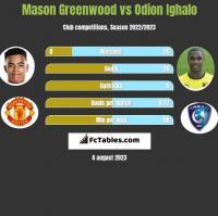 Mason Greenwood vs Odion Ighalo h2h player stats