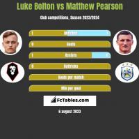 Luke Bolton vs Matthew Pearson h2h player stats