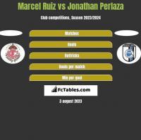 Marcel Ruiz vs Jonathan Perlaza h2h player stats