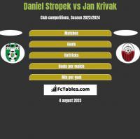 Daniel Stropek vs Jan Krivak h2h player stats