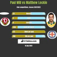 Paul Will vs Matthew Leckie h2h player stats