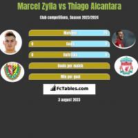 Marcel Zylla vs Thiago Alcantara h2h player stats