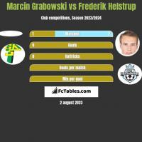 Marcin Grabowski vs Frederik Helstrup h2h player stats