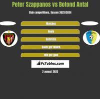 Peter Szappanos vs Botond Antal h2h player stats