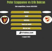 Peter Szappanos vs Erik Bukran h2h player stats