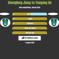 Shenglong Jiang vs Yougang Xu h2h player stats