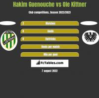 Hakim Guenouche vs Ole Kittner h2h player stats