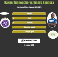 Hakim Guenouche vs Umaru Bangura h2h player stats