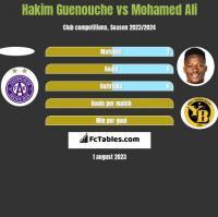 Hakim Guenouche vs Mohamed Ali h2h player stats