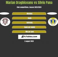 Marian Draghiceanu vs Silviu Pana h2h player stats