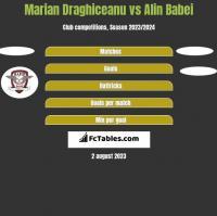 Marian Draghiceanu vs Alin Babei h2h player stats