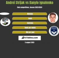 Andrei Strijak vs Danylo Ignatenko h2h player stats