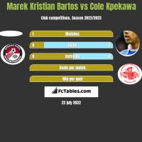 Marek Kristian Bartos vs Cole Kpekawa h2h player stats