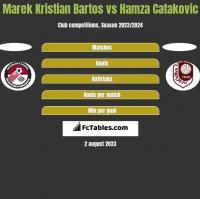 Marek Kristian Bartos vs Hamza Catakovic h2h player stats