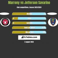 Marrony vs Jefferson Savarino h2h player stats
