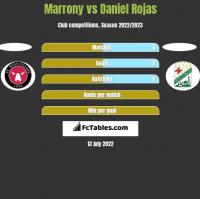 Marrony vs Daniel Rojas h2h player stats