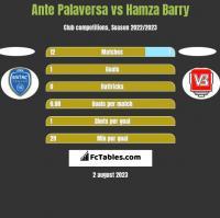 Ante Palaversa vs Hamza Barry h2h player stats