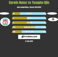 Darwin Nunez vs Yusupha Njie h2h player stats