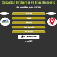 Sebastian Dirnberger vs Anes Omerovic h2h player stats