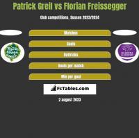 Patrick Greil vs Florian Freissegger h2h player stats