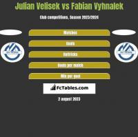Julian Velisek vs Fabian Vyhnalek h2h player stats