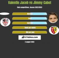 Valentin Jacob vs Jimmy Cabot h2h player stats