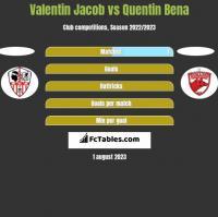 Valentin Jacob vs Quentin Bena h2h player stats