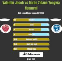 Valentin Jacob vs Darlin Zidane Yongwa Ngameni h2h player stats