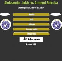 Aleksandar Jukic vs Armand Smrcka h2h player stats