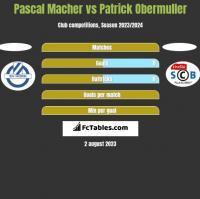 Pascal Macher vs Patrick Obermuller h2h player stats