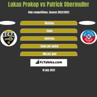 Lukas Prokop vs Patrick Obermuller h2h player stats