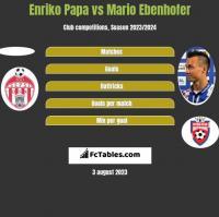 Enriko Papa vs Mario Ebenhofer h2h player stats