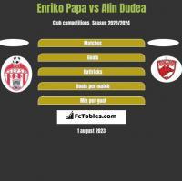 Enriko Papa vs Alin Dudea h2h player stats