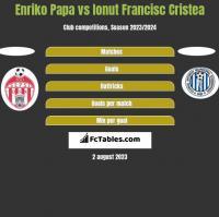 Enriko Papa vs Ionut Francisc Cristea h2h player stats