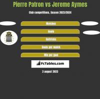 Pierre Patron vs Jereme Aymes h2h player stats