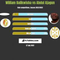 William Balikwisha vs Abdul Ajagun h2h player stats