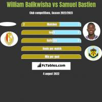 William Balikwisha vs Samuel Bastien h2h player stats