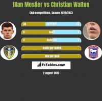 Illan Meslier vs Christian Walton h2h player stats