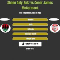Shane Daly-Butz vs Conor James McCormack h2h player stats