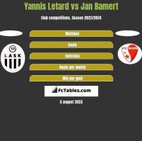 Yannis Letard vs Jan Bamert h2h player stats