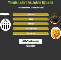 Yannis Letard vs Johan Djourou h2h player stats