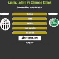 Yannis Letard vs Slimene Kchok h2h player stats
